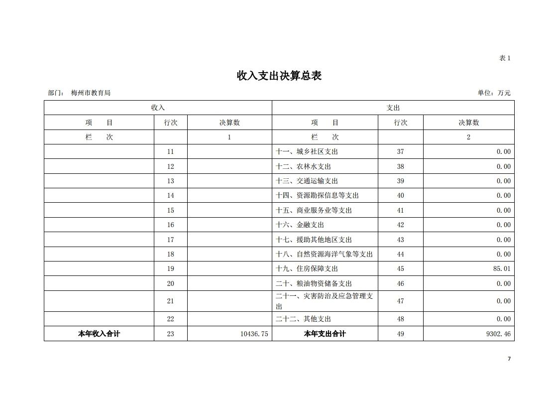 2019年441400_118部门决算(5).pdf_page_07.jpg