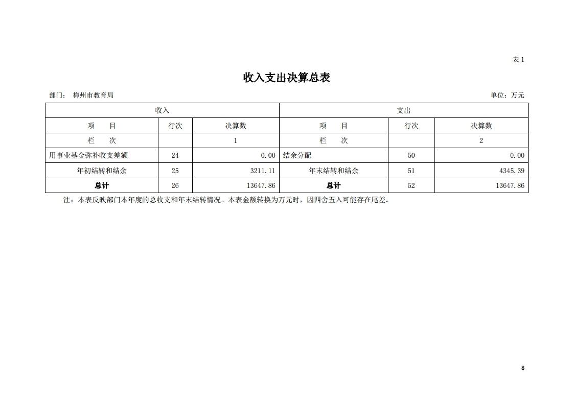 2019年441400_118部门决算(5).pdf_page_08.jpg