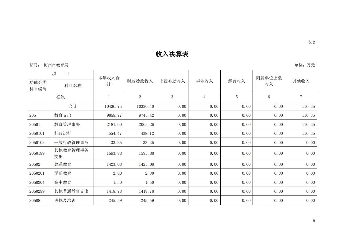 2019年441400_118部门决算(5).pdf_page_09.jpg
