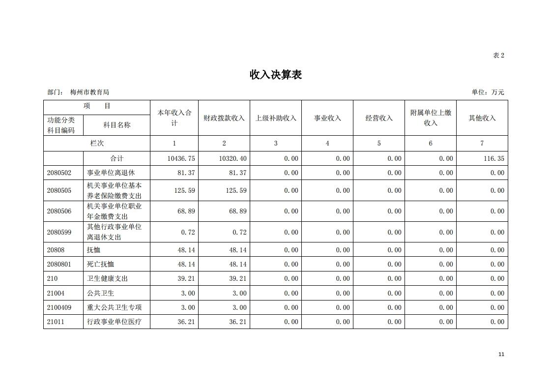 2019年441400_118部门决算(5).pdf_page_11.jpg