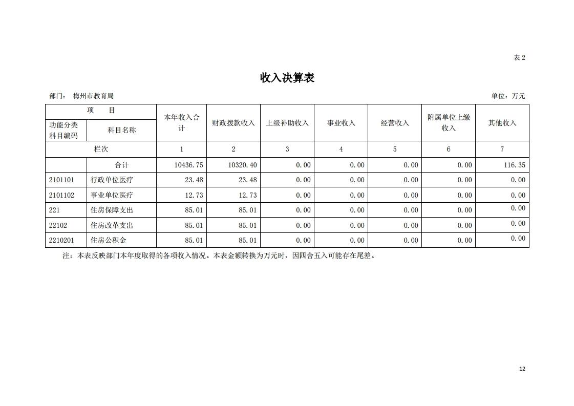 2019年441400_118部门决算(5).pdf_page_12.jpg