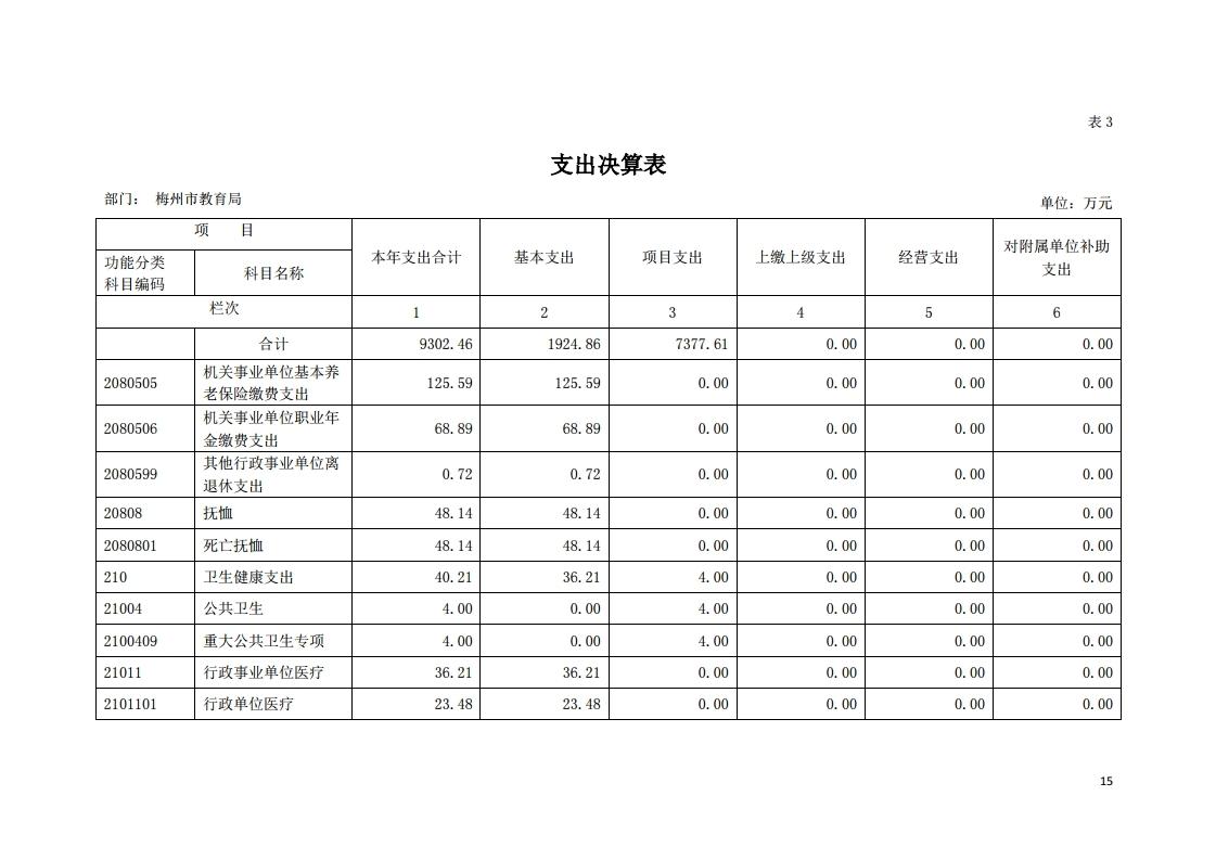 2019年441400_118部门决算(5).pdf_page_15.jpg