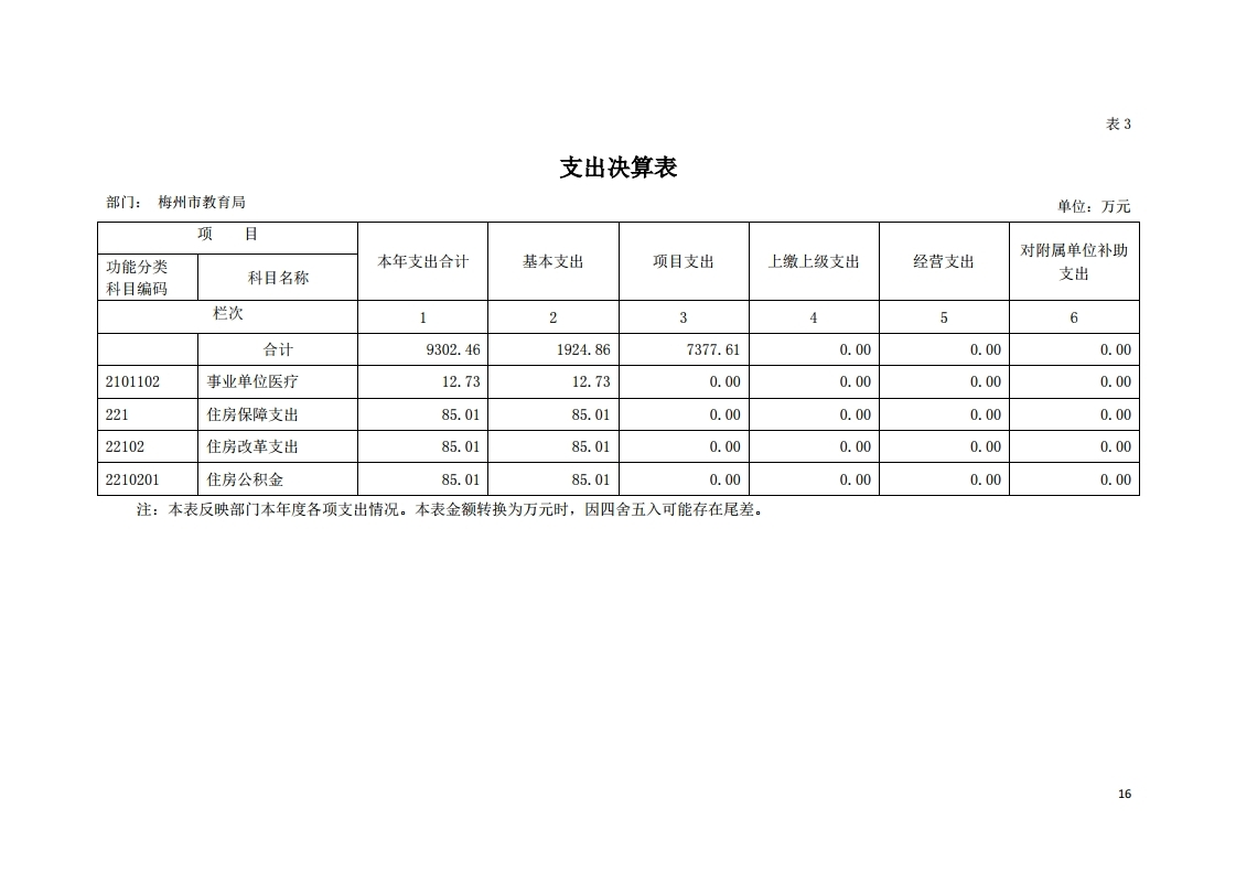 2019年441400_118部门决算(5).pdf_page_16.jpg