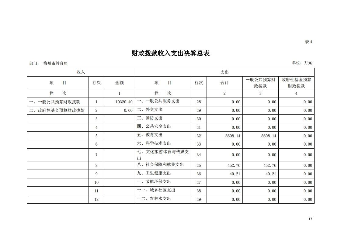 2019年441400_118部门决算(5).pdf_page_17.jpg