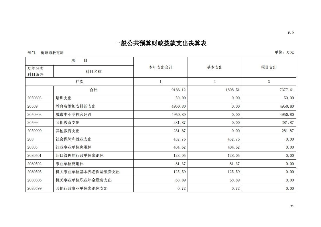 2019年441400_118部门决算(5).pdf_page_21.jpg