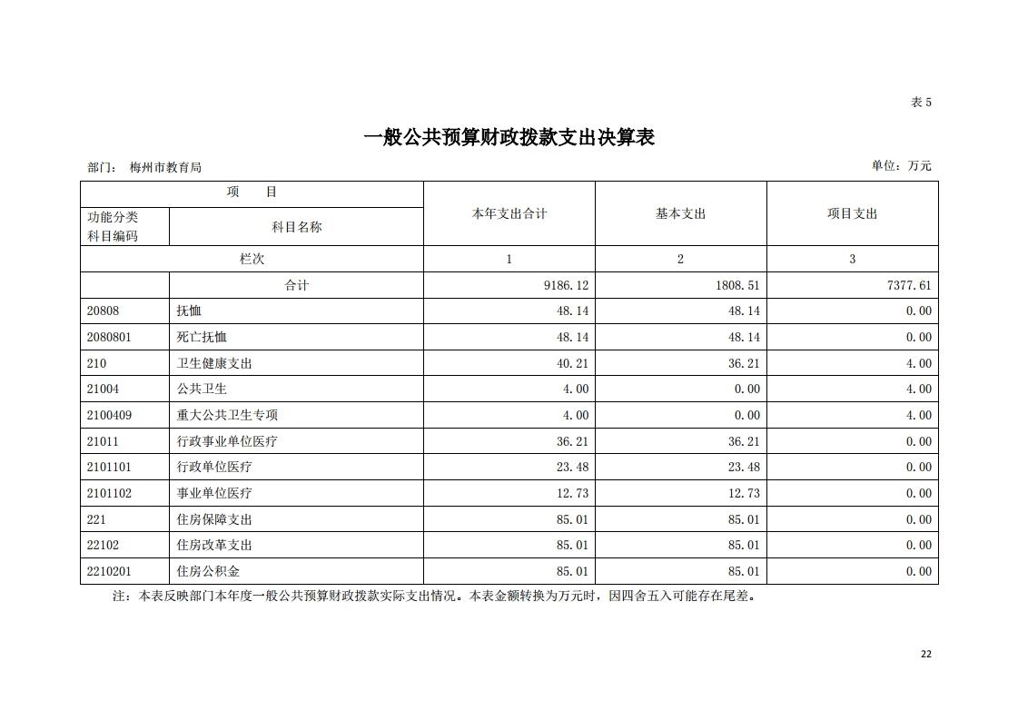 2019年441400_118部门决算(5).pdf_page_22.jpg