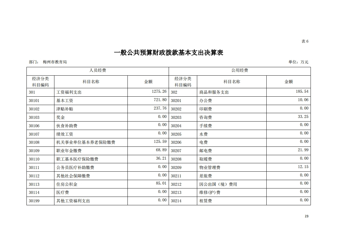 2019年441400_118部门决算(5).pdf_page_23.jpg