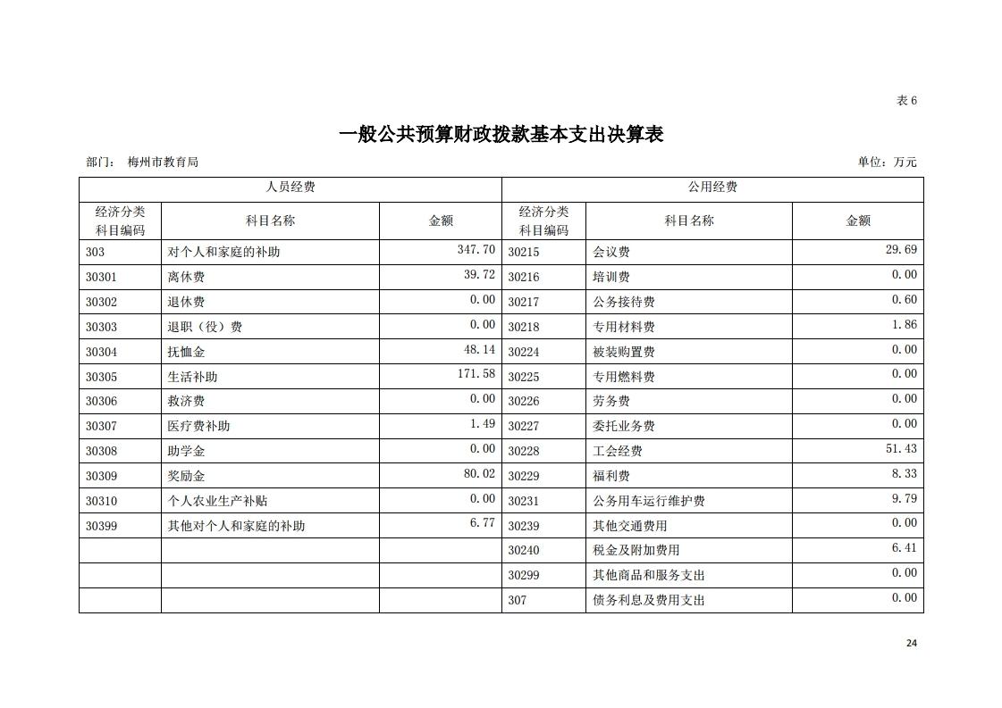 2019年441400_118部门决算(5).pdf_page_24.jpg