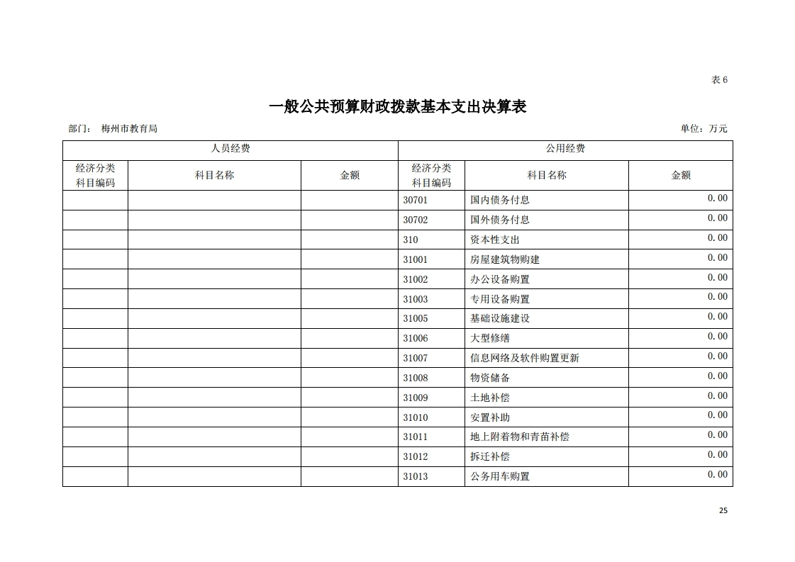 2019年441400_118部门决算(5).pdf_page_25.jpg
