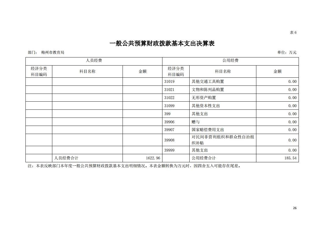 2019年441400_118部门决算(5).pdf_page_26.jpg
