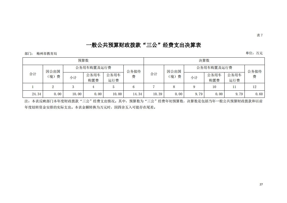 2019年441400_118部门决算(5).pdf_page_27.jpg