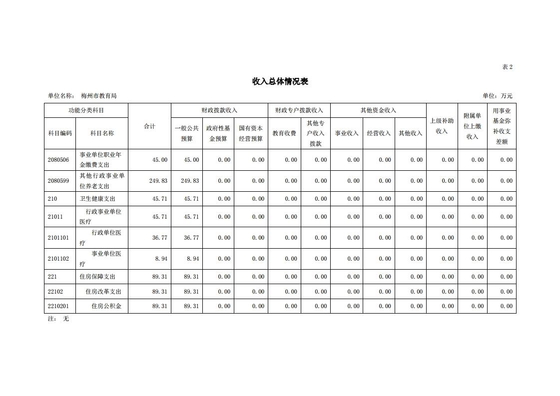 2021年441400_118部门预算.pdf_page_10.jpg