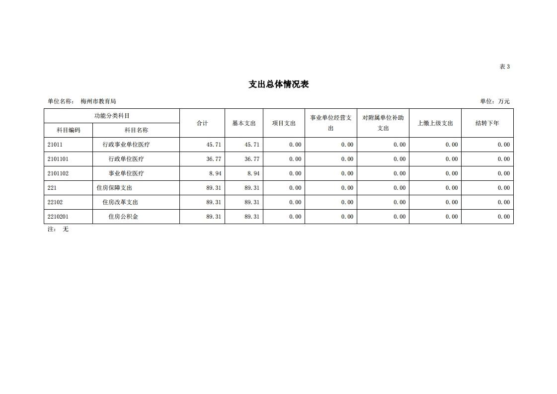 2021年441400_118部门预算.pdf_page_12.jpg