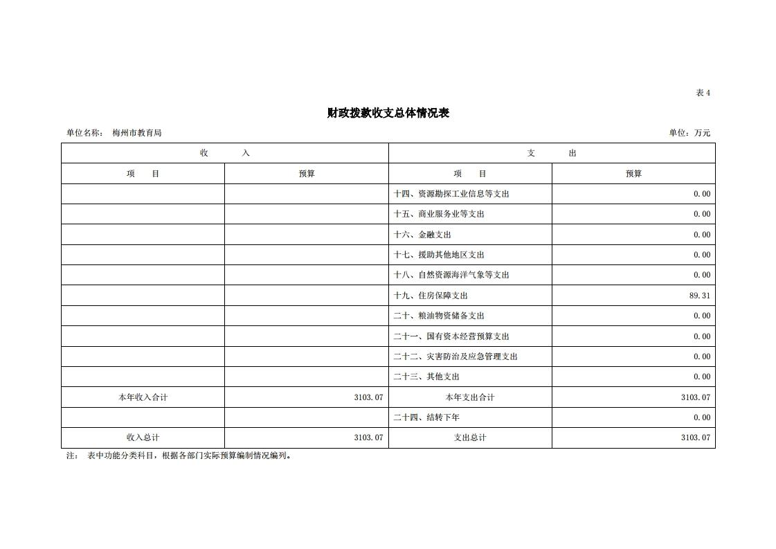 2021年441400_118部门预算.pdf_page_14.jpg