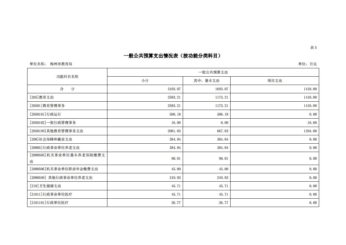 2021年441400_118部门预算.pdf_page_15.jpg