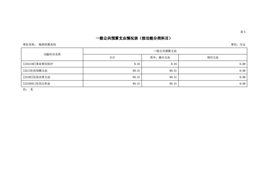2021年441400_118部门预算.pdf_page_16.jpg