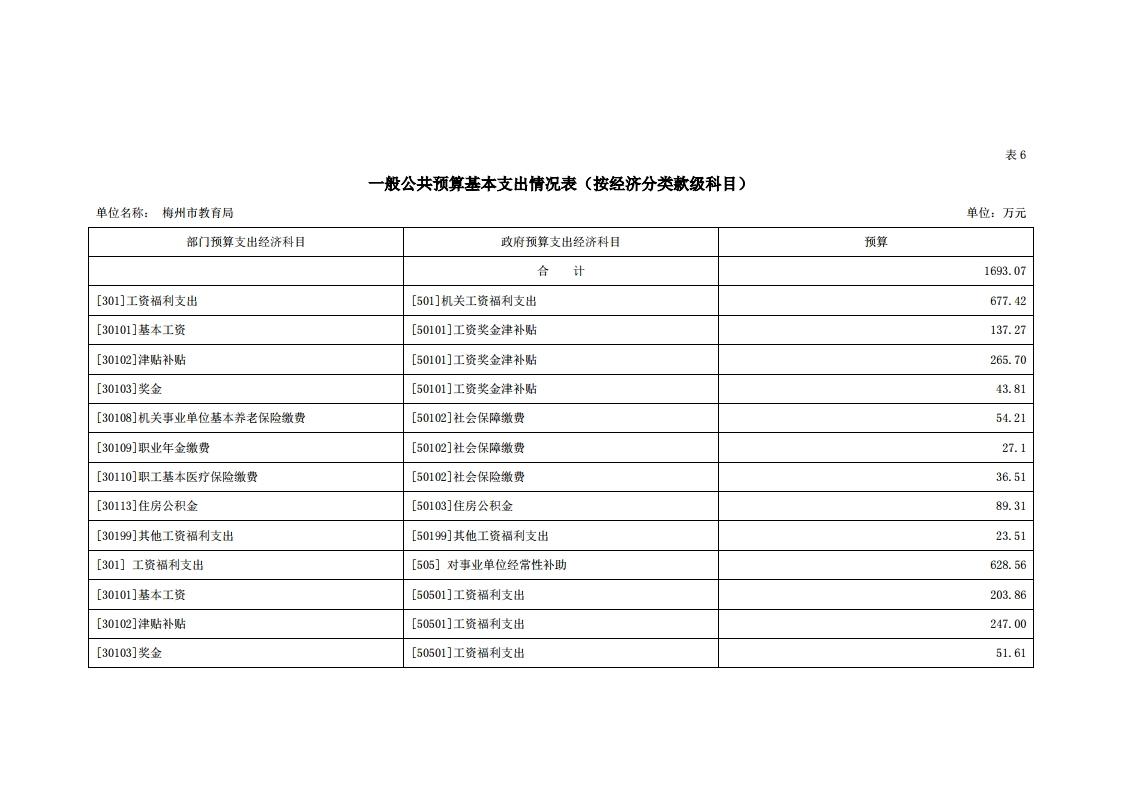 2021年441400_118部门预算.pdf_page_17.jpg