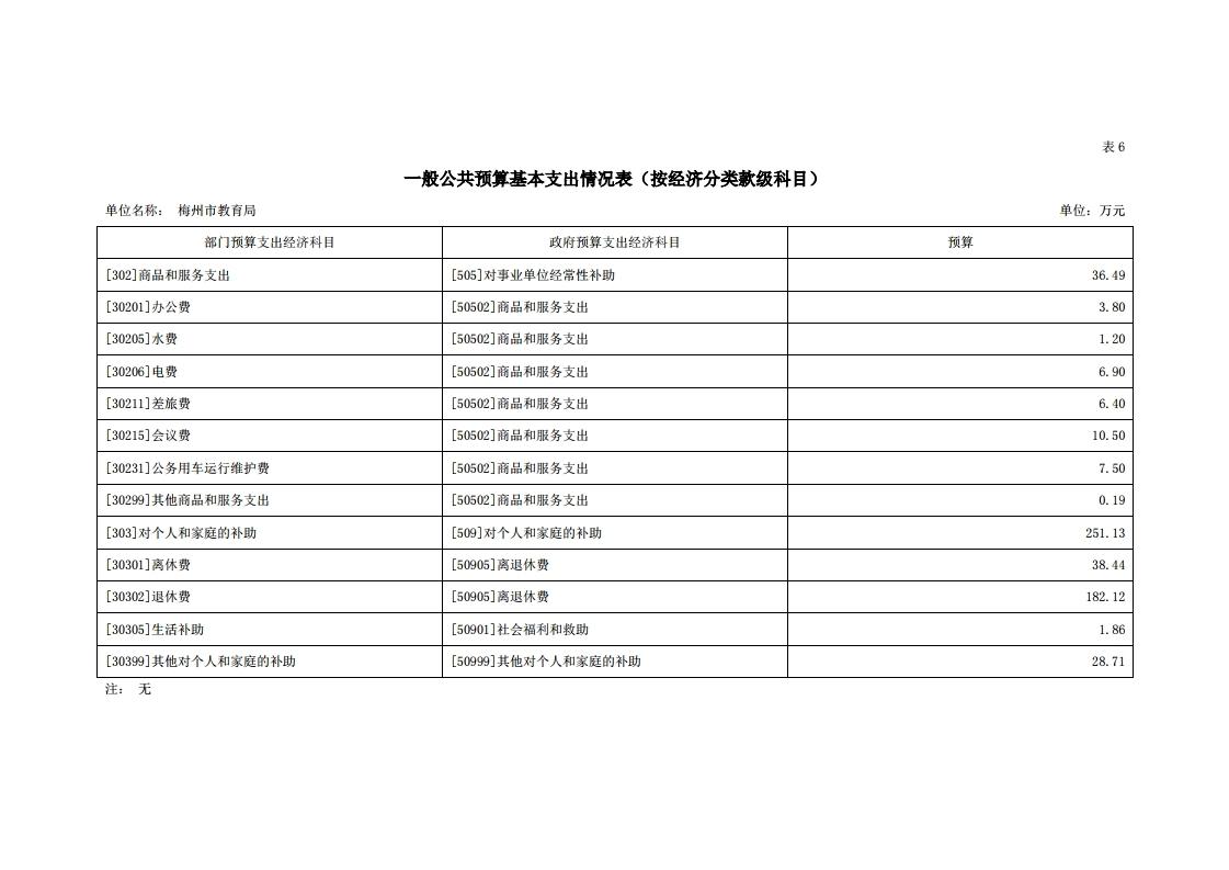2021年441400_118部门预算.pdf_page_19.jpg