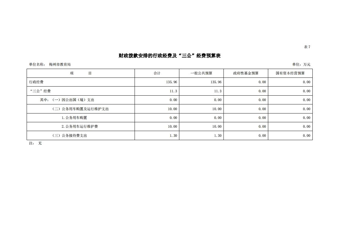 2021年441400_118部门预算.pdf_page_20.jpg