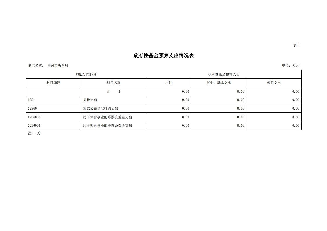 2021年441400_118部门预算.pdf_page_21.jpg