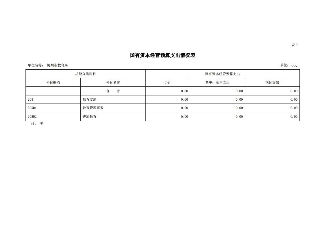 2021年441400_118部门预算.pdf_page_22.jpg