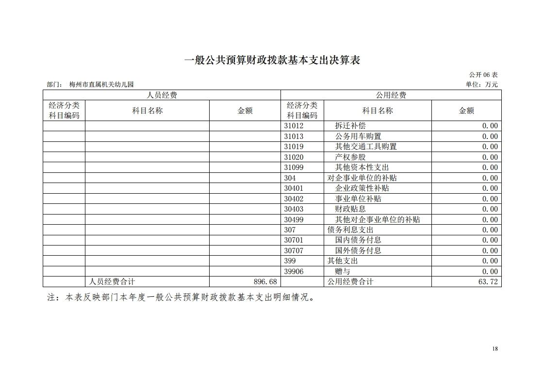 2017年梅州市直属机关幼儿园决算公开报告.pdf_page_18.jpg